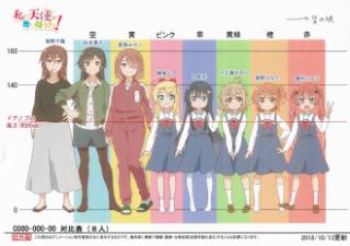 SearchWatashi ni TenshiAnangelcame (私に天使が舞い降りた! アニメ設定資料 制作資料)